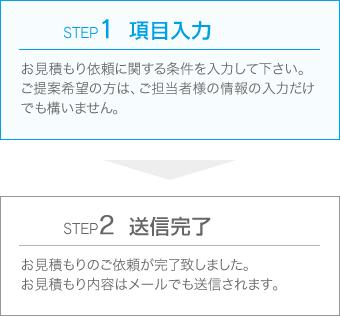 STEP1 項目入力