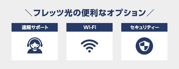 フレッツ光の便利なオプション(遠隔サポート/Wi-Fi/セキュリティー)