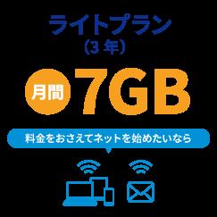 ライトプラン(7GB)