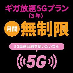 ギガ放題5Gプラン